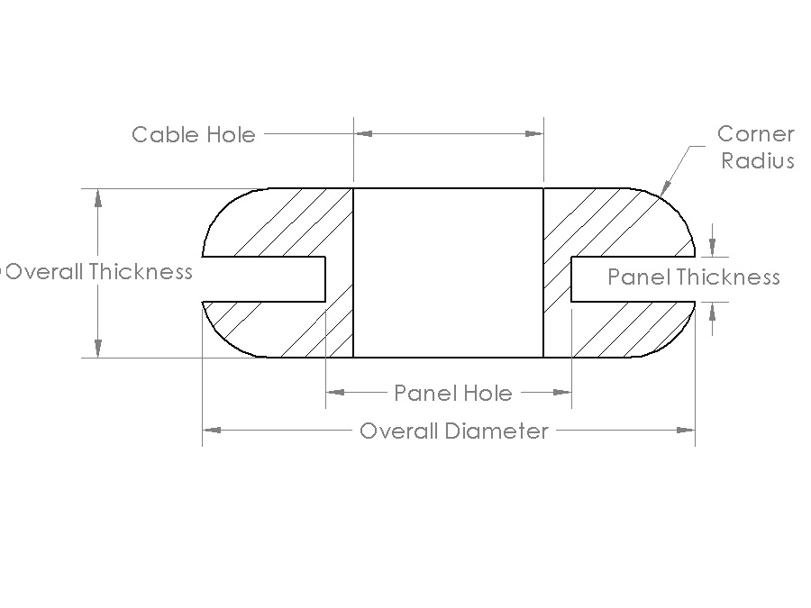 custom rubber grommet manufacturers uk